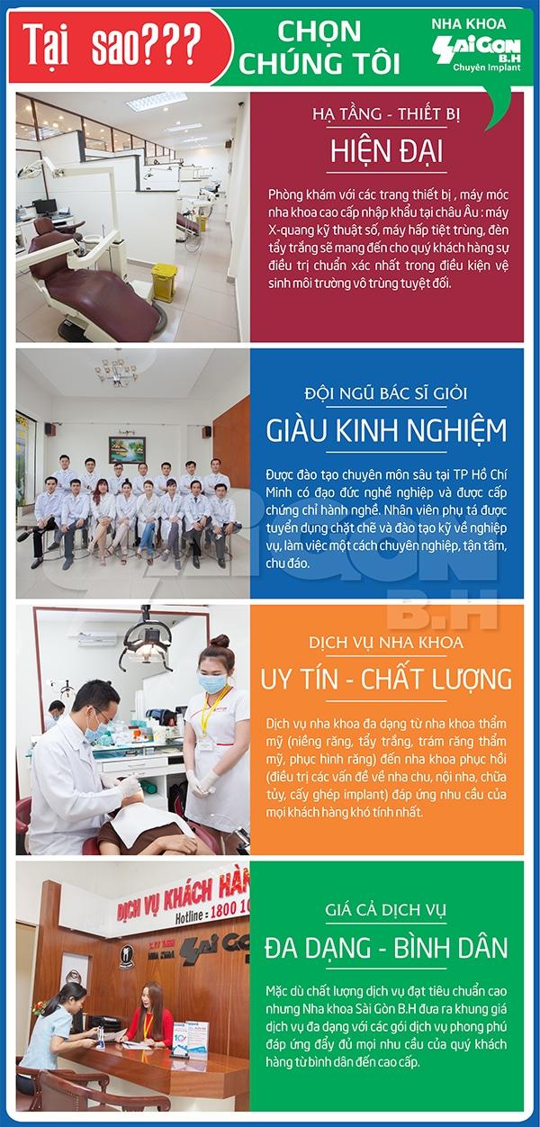 Nha khoa Sài Gòn B.H - phòng khám uy tín tại Biên Hòa
