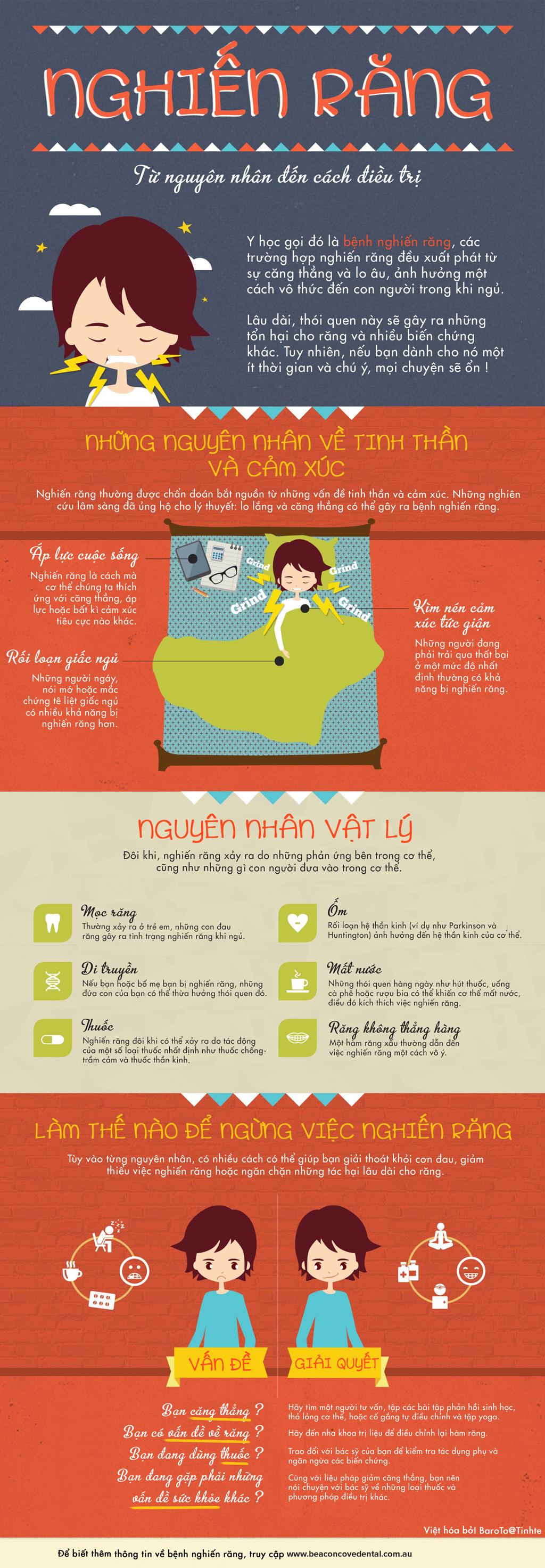 Nghiến răng khi ngủ: từ nguyên nhân và cách điều trị