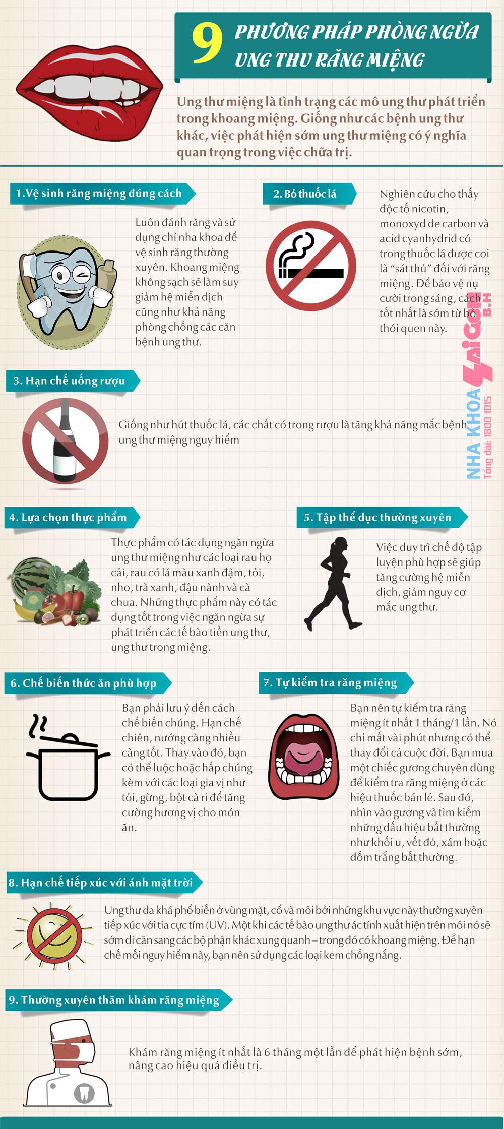 9 Phương pháp phòng ngừa ung thư răng miệng