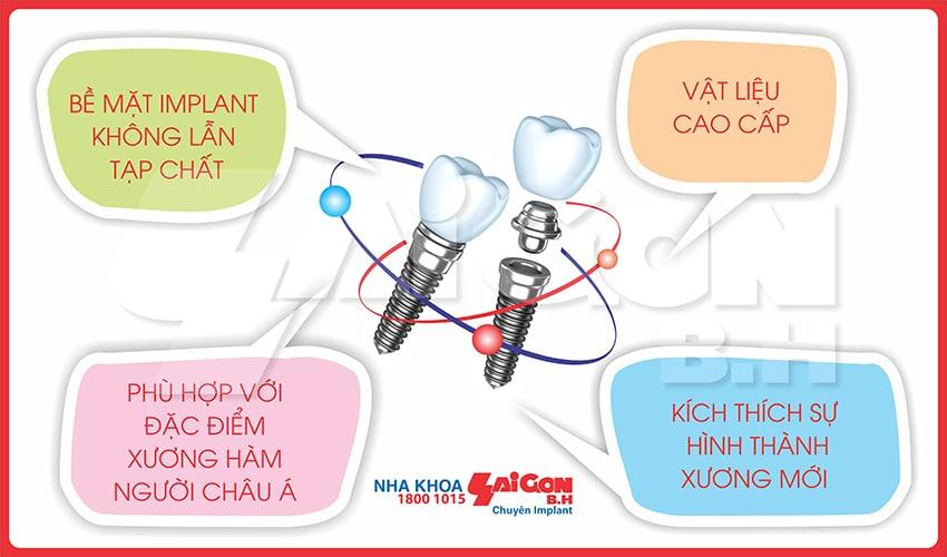 uu-diem-implant