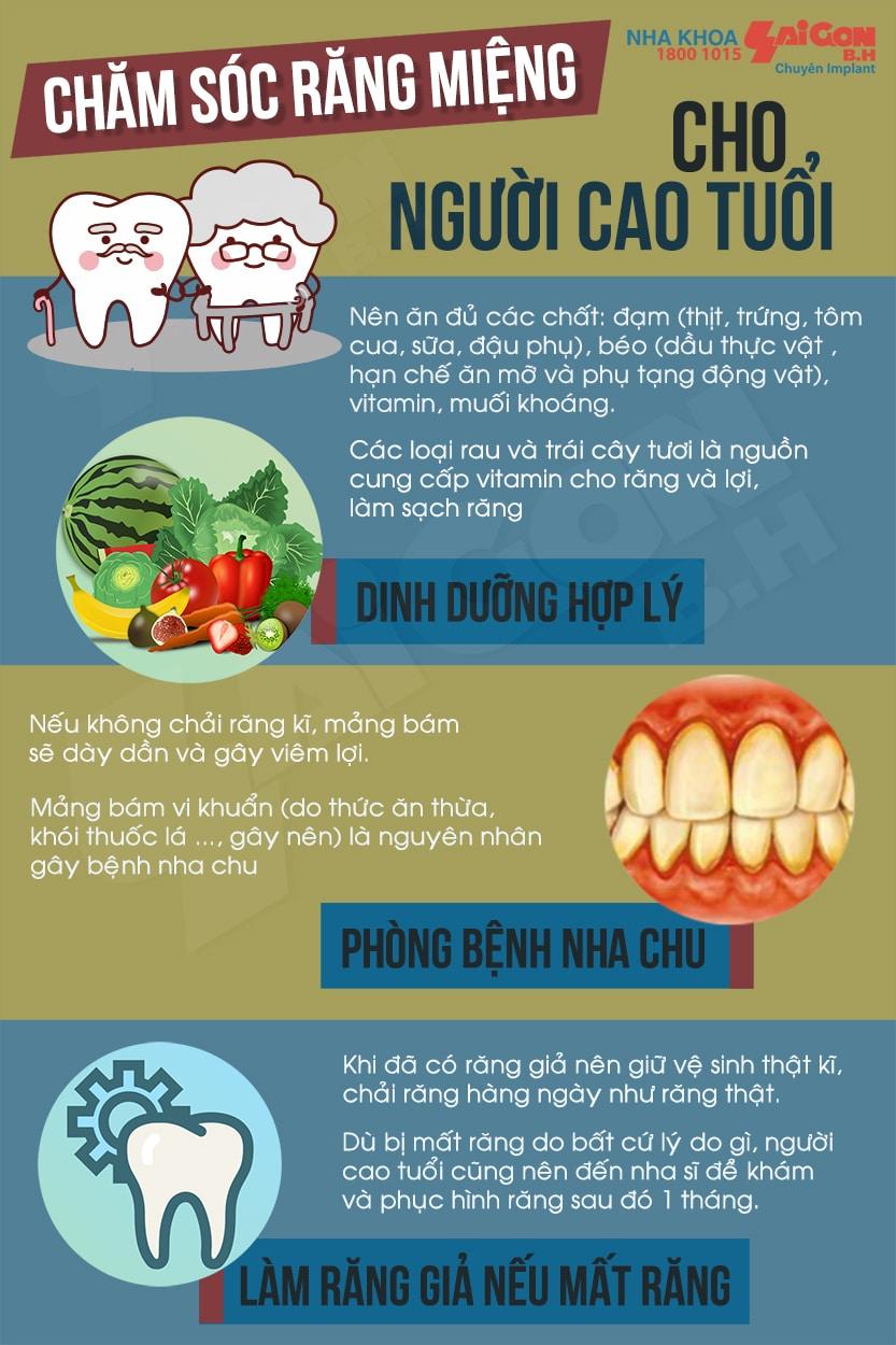 Lưu ý chăm sóc răng miệng cho người cao tuổi