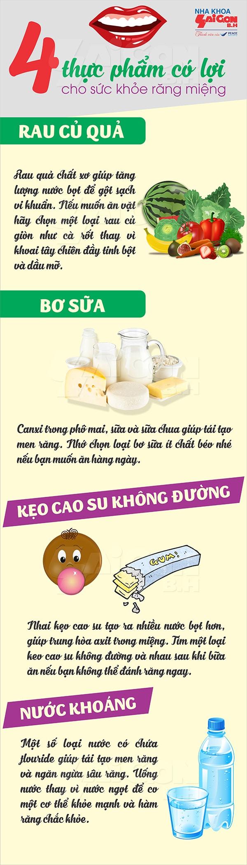 Top 4 thực phẩm có lợi cho sức khỏe răng miệng