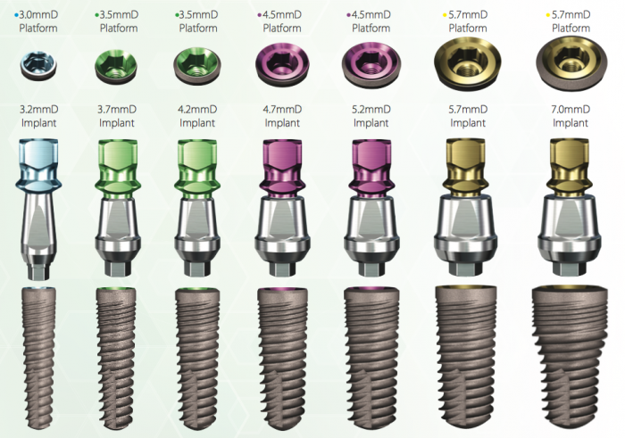loai_implant