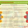 10 thói quen phổ biến gây nguy hại cho sức khỏe
