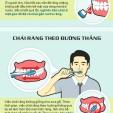 Bạn chải răng đã đúng cách
